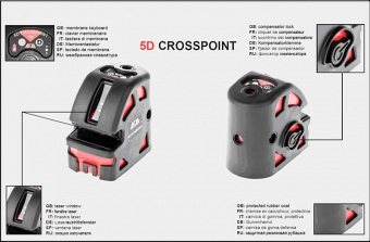 ADA 5D Crosspoint Set - фотография 2